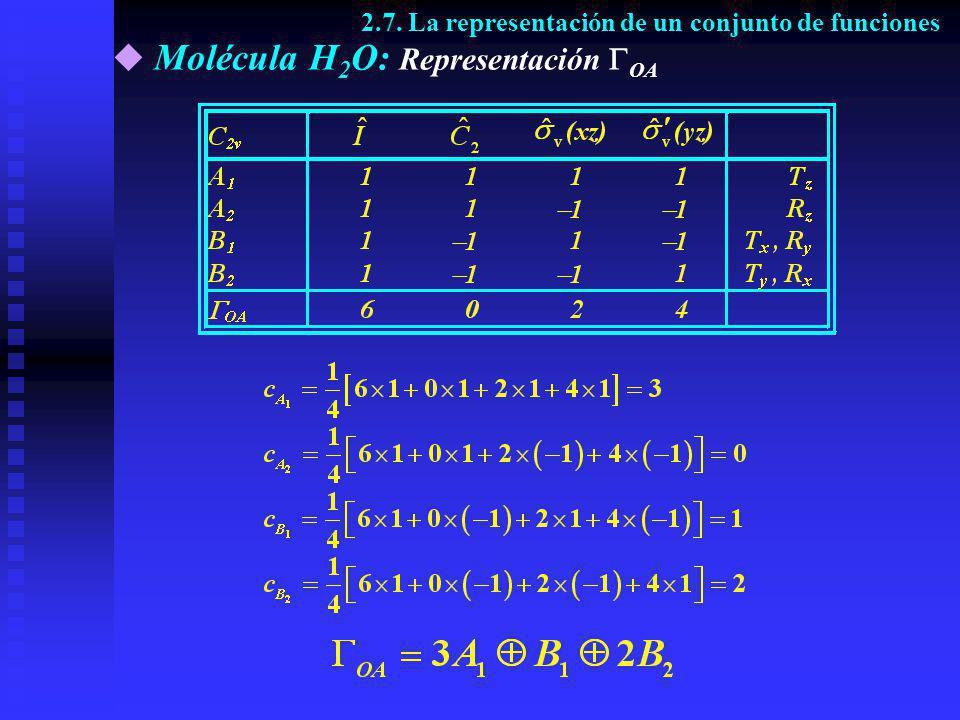 Molécula H2O: RepresentaciónOA