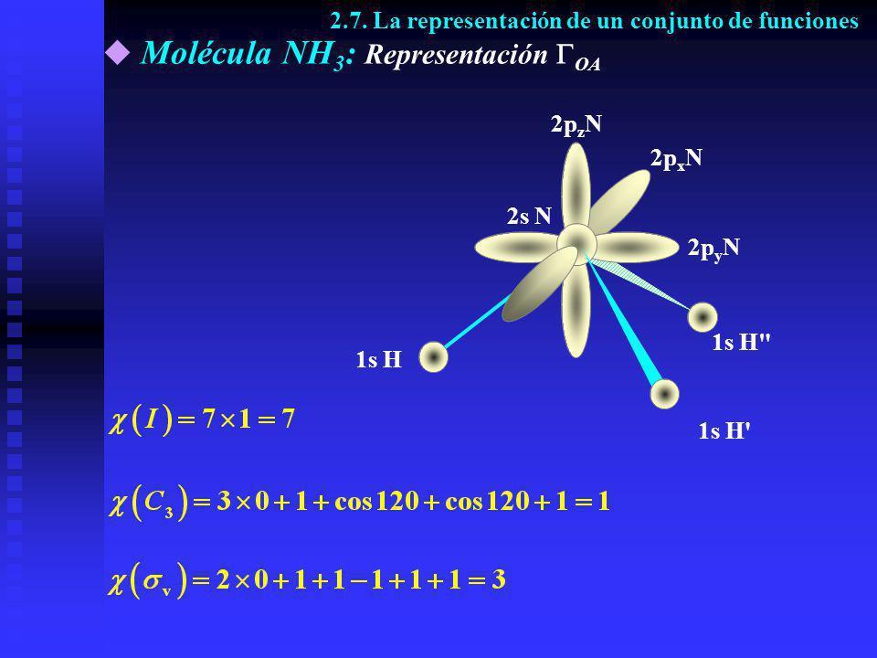 Molécula NH3: RepresentaciónOA