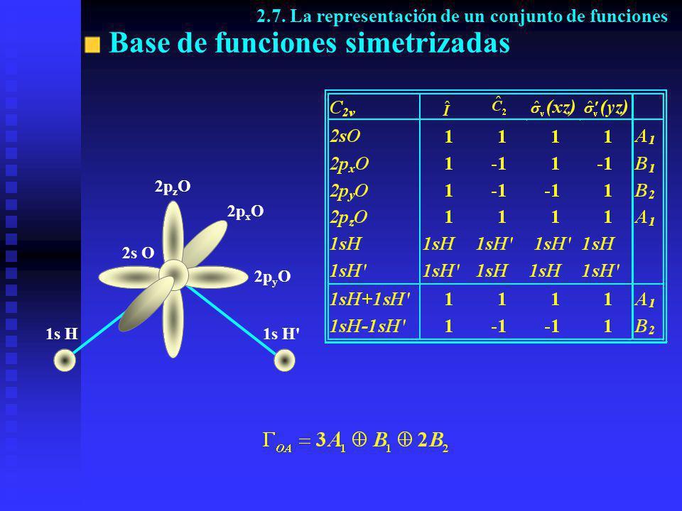 Base de funciones simetrizadas