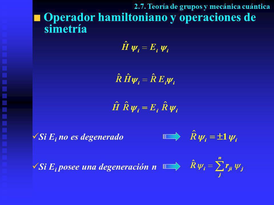 Operador hamiltoniano y operaciones de simetría