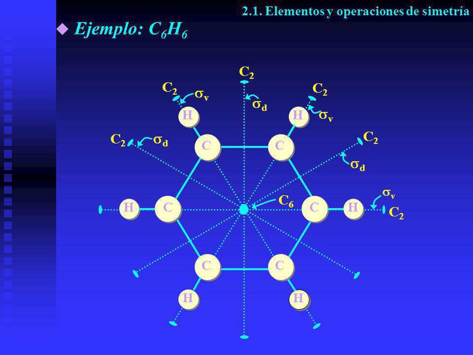 2.1. Elementos y operaciones de simetría