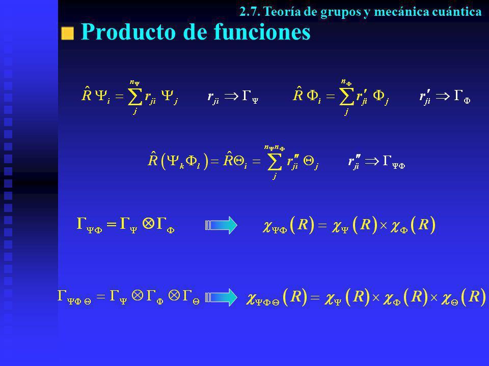 2.7. Teoría de grupos y mecánica cuántica