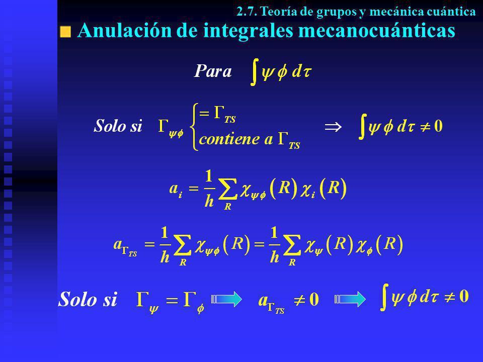 Anulación de integrales mecanocuánticas
