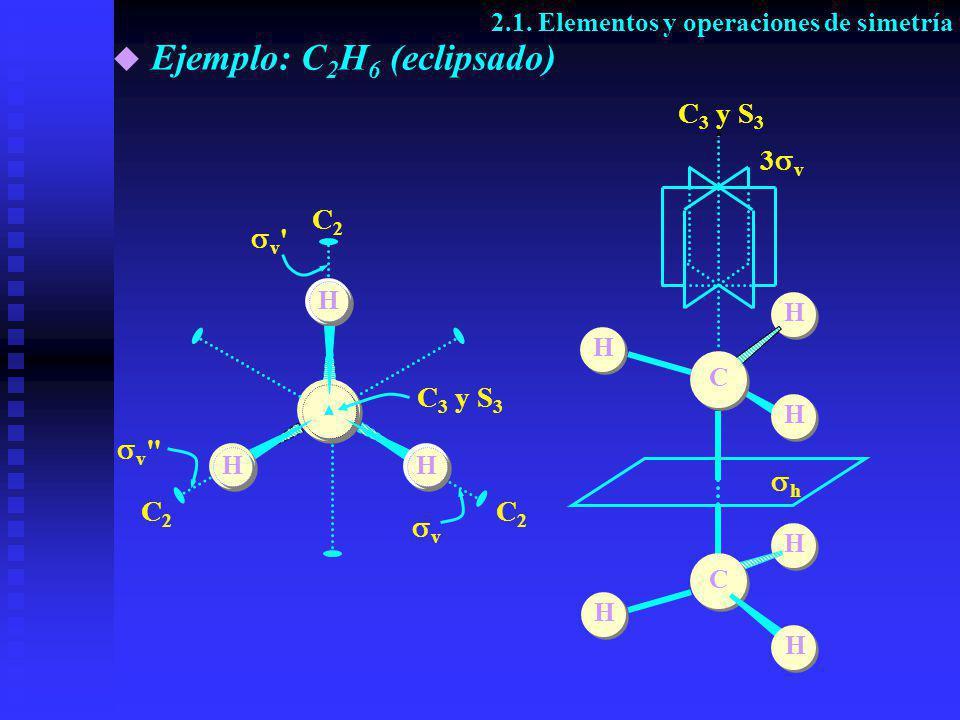 Ejemplo: C2H6 (eclipsado)