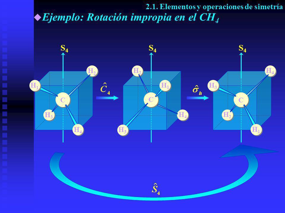 Ejemplo: Rotación impropia en el CH4