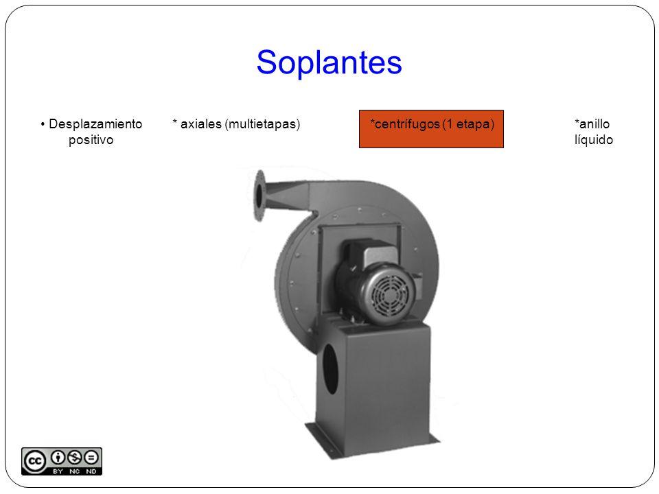 Soplantes Desplazamiento * axiales (multietapas) *centrífugos (1 etapa) *anillo.
