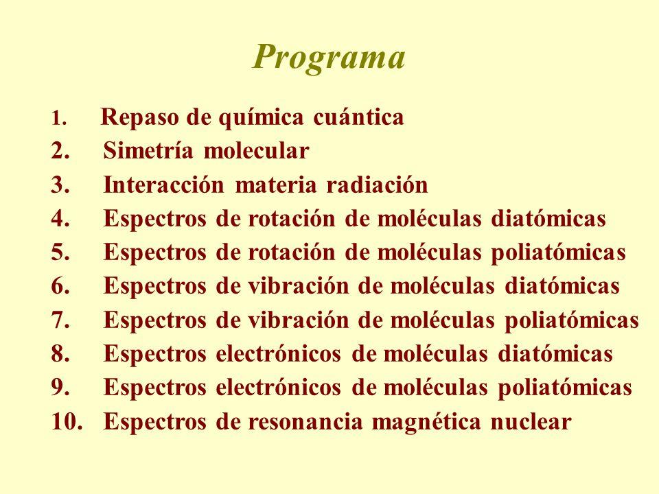 Programa Simetría molecular Interacción materia radiación