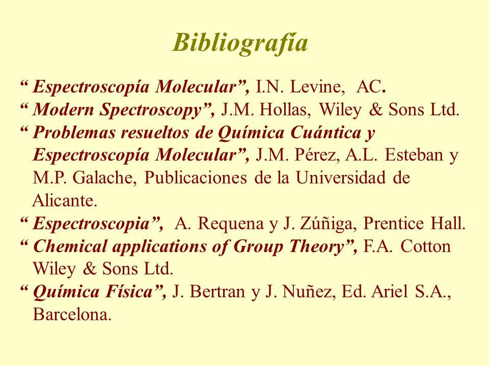 Bibliografía Espectroscopía Molecular , I.N. Levine, AC.