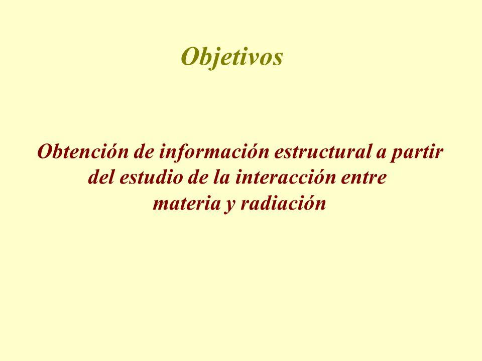 Objetivos Obtención de información estructural a partir