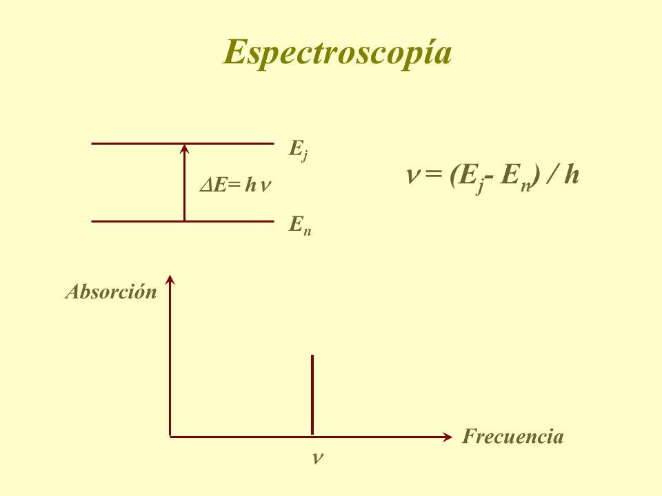 Espectroscopía Ej En E= h  = (Ej‑ En) / h Frecuencia Absorción 