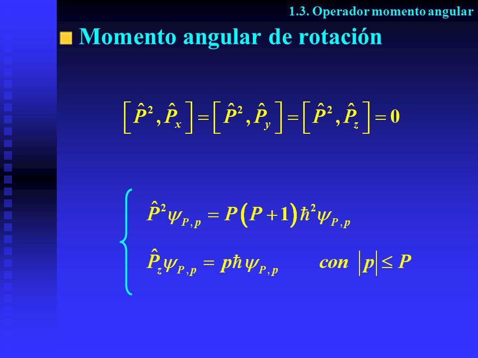 Momento angular de rotación