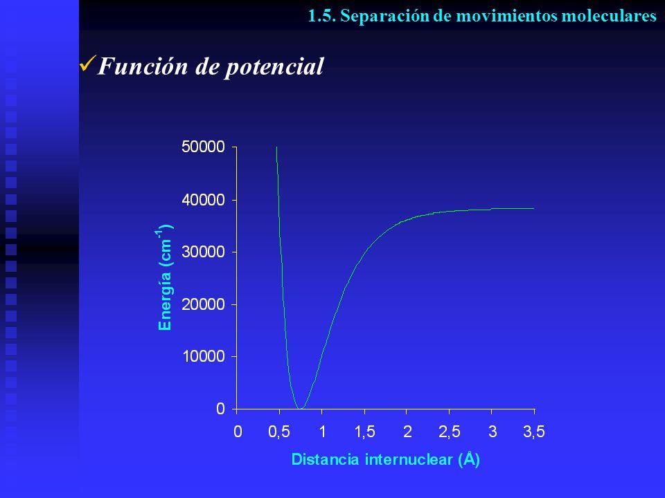 1.5. Separación de movimientos moleculares