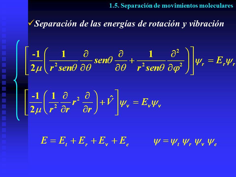 Separación de las energías de rotación y vibración