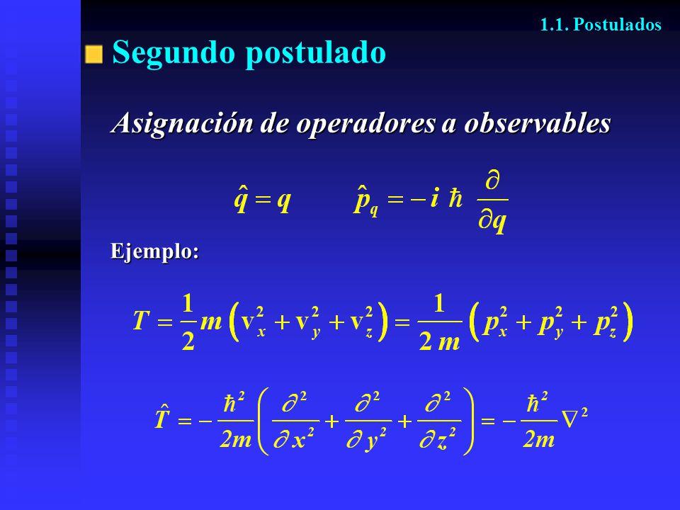 Segundo postulado Asignación de operadores a observables Ejemplo: