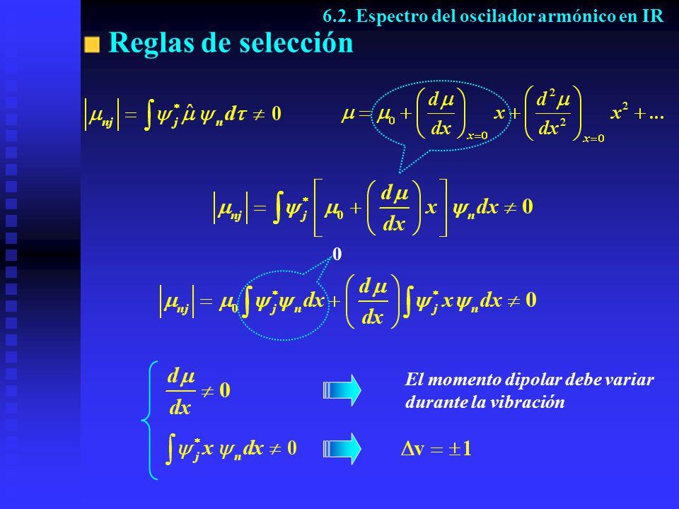 Reglas de selección 6.2. Espectro del oscilador armónico en IR