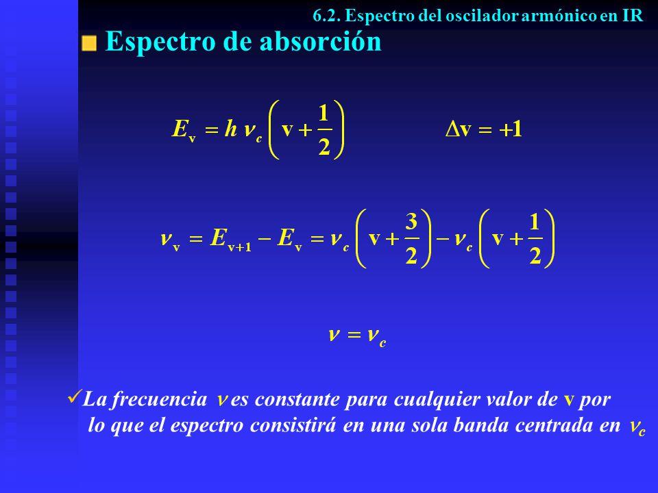 6.2. Espectro del oscilador armónico en IR