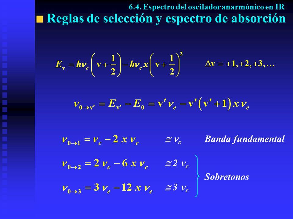 Reglas de selección y espectro de absorción