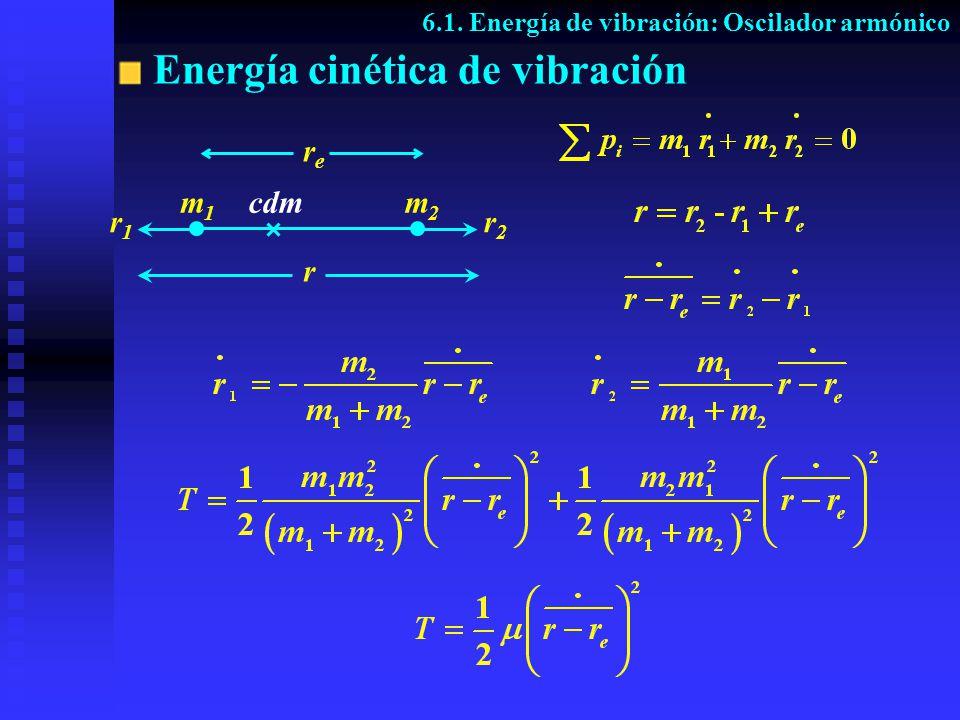 Energía cinética de vibración