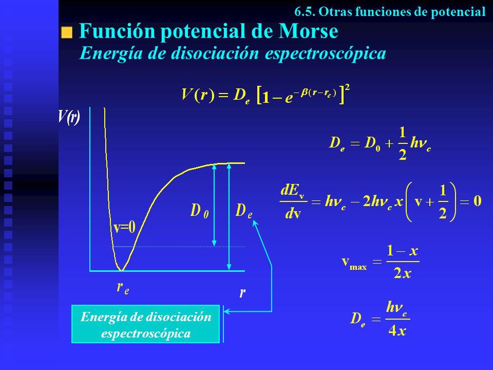 Función potencial de Morse Energía de disociación espectroscópica
