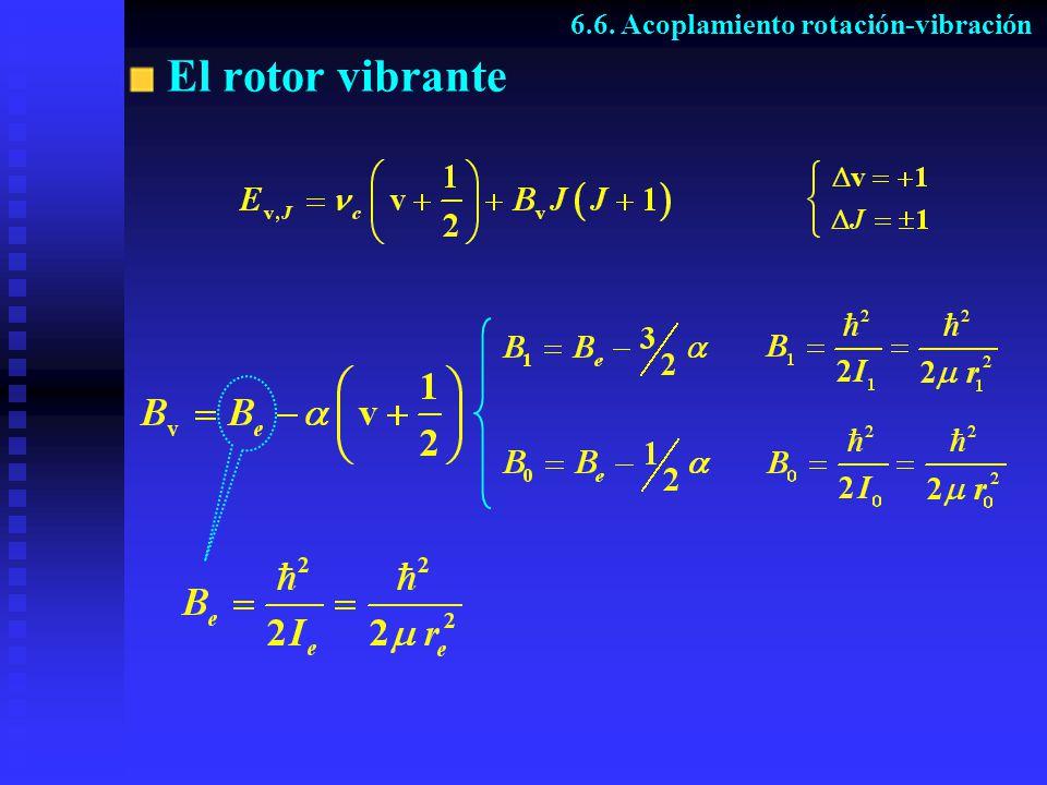 6.6. Acoplamiento rotación-vibración