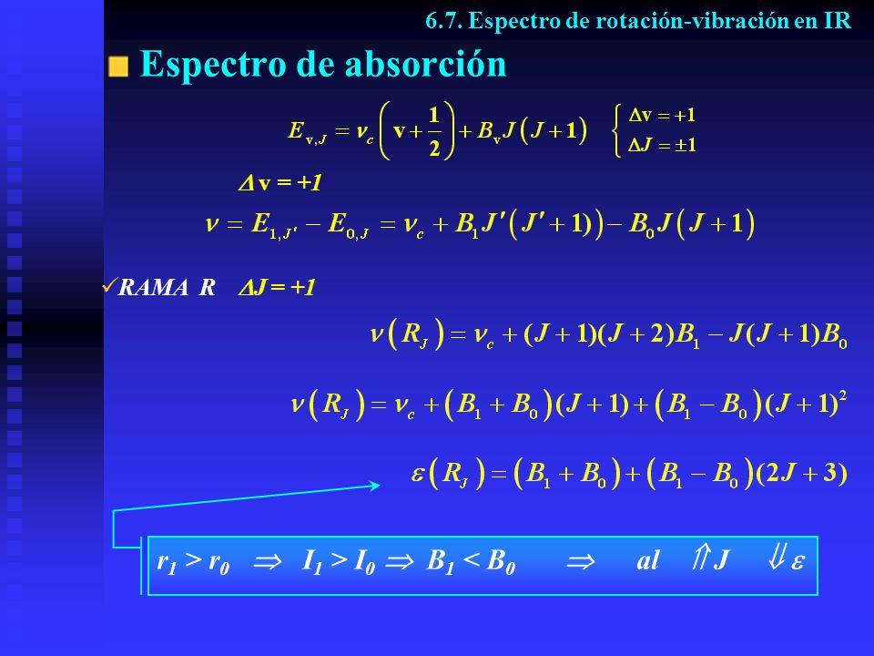 6.7. Espectro de rotación-vibración en IR