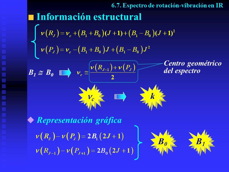 Información estructural