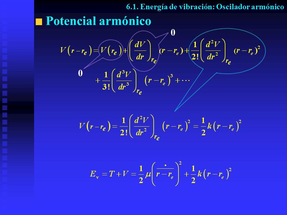 6.1. Energía de vibración: Oscilador armónico