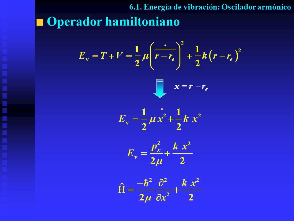 Operador hamiltoniano