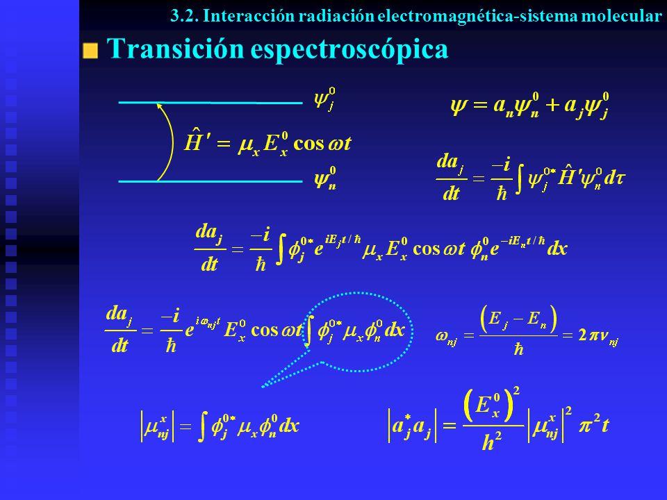 Transición espectroscópica