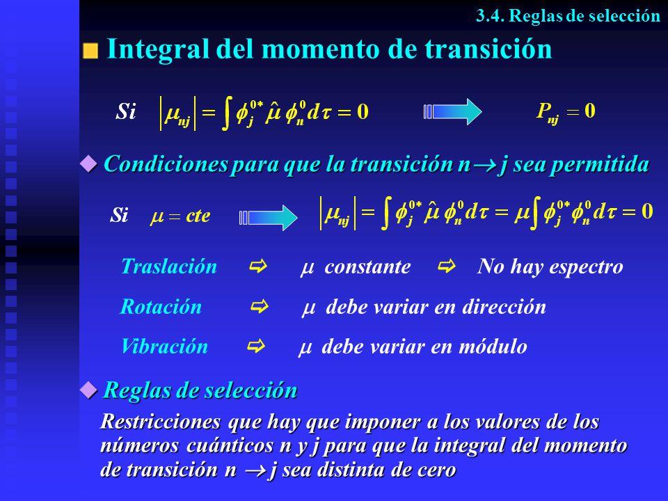 Integral del momento de transición