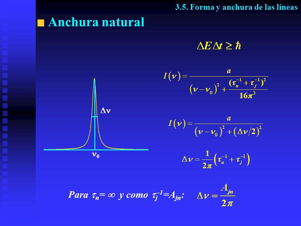 Anchura natural Para n=  y como j‑1=Ajn: