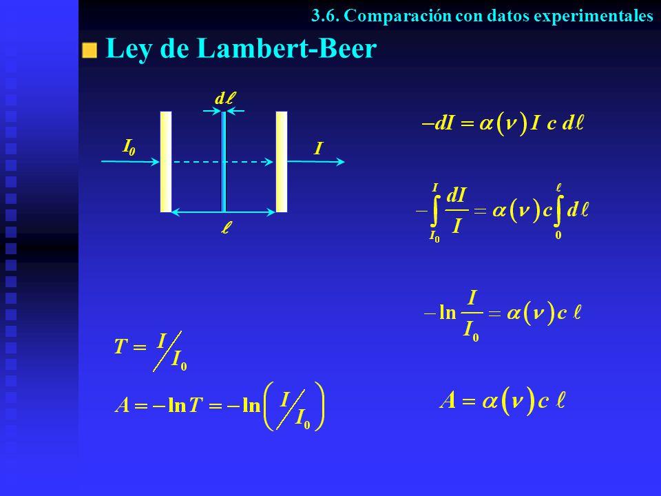 Ley de Lambert-Beer 3.6. Comparación con datos experimentales d 0 