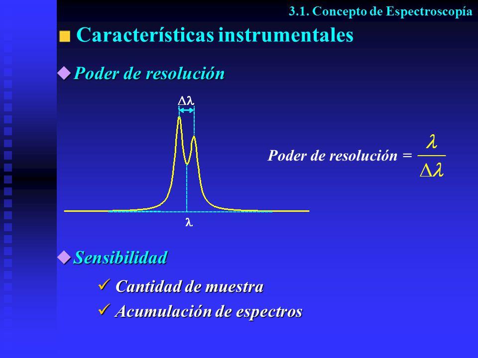 Características instrumentales
