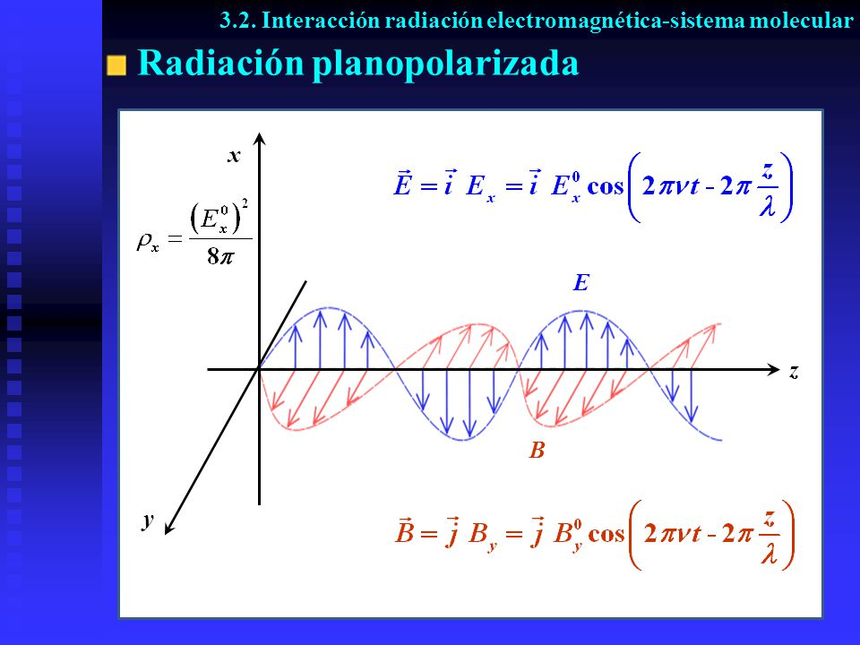Radiación planopolarizada