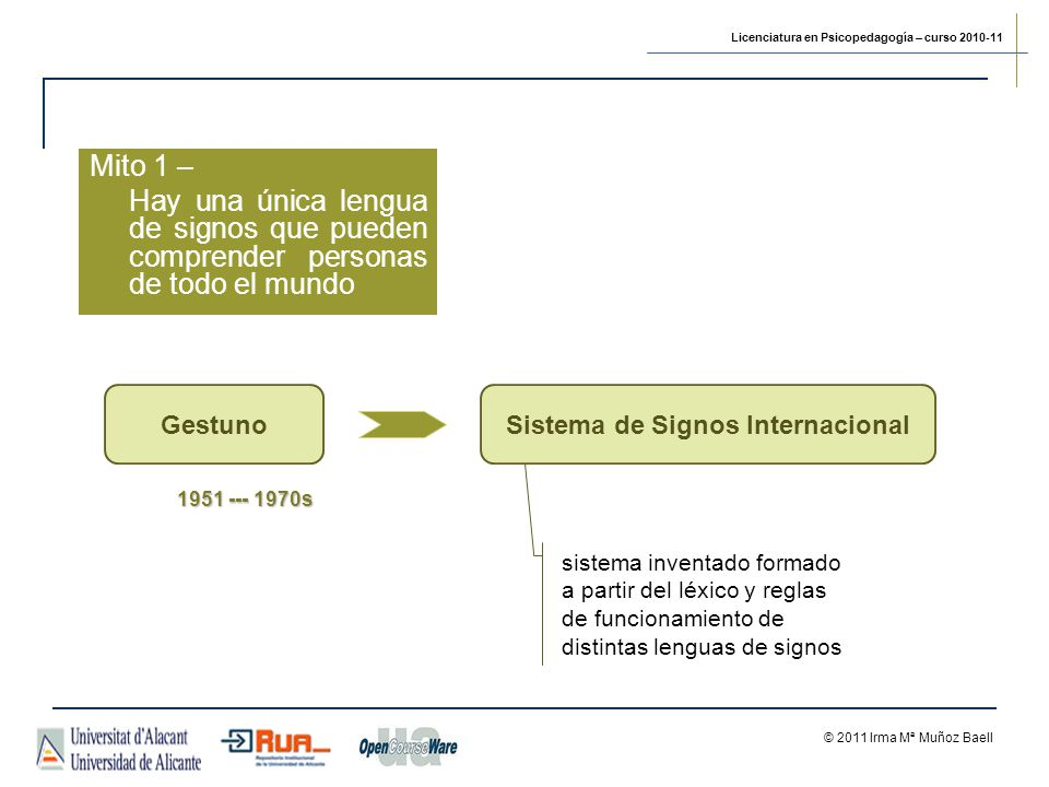 Sistema de Signos Internacional