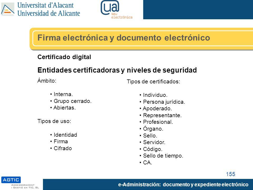 Firma electrónica y documento electrónico