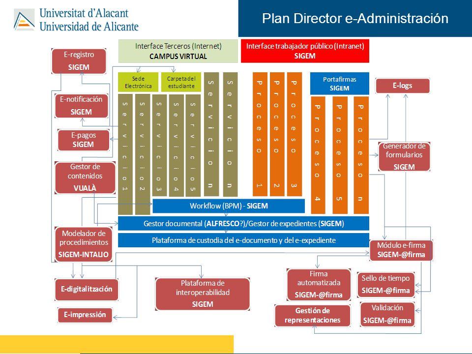 Plan Director e-Administración