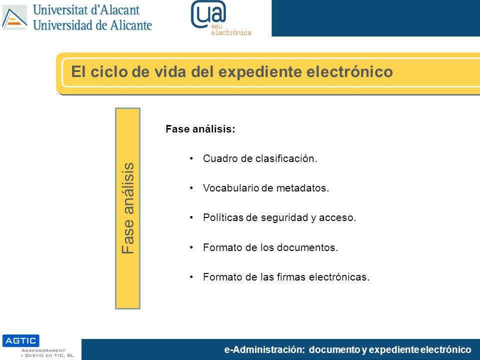 El ciclo de vida del expediente electrónico