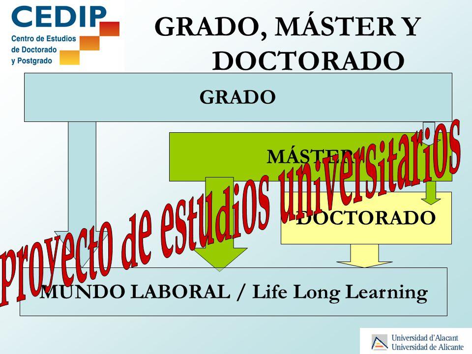 GRADO, MÁSTER Y DOCTORADO