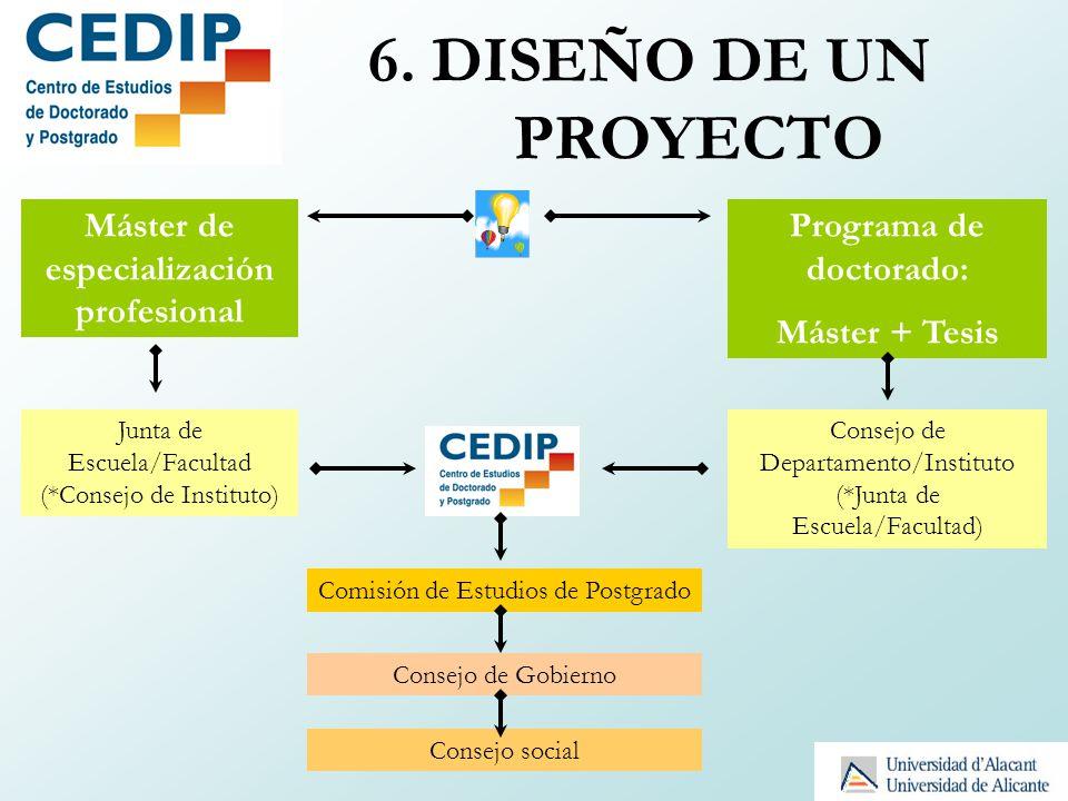 Máster de especialización profesional Programa de doctorado: