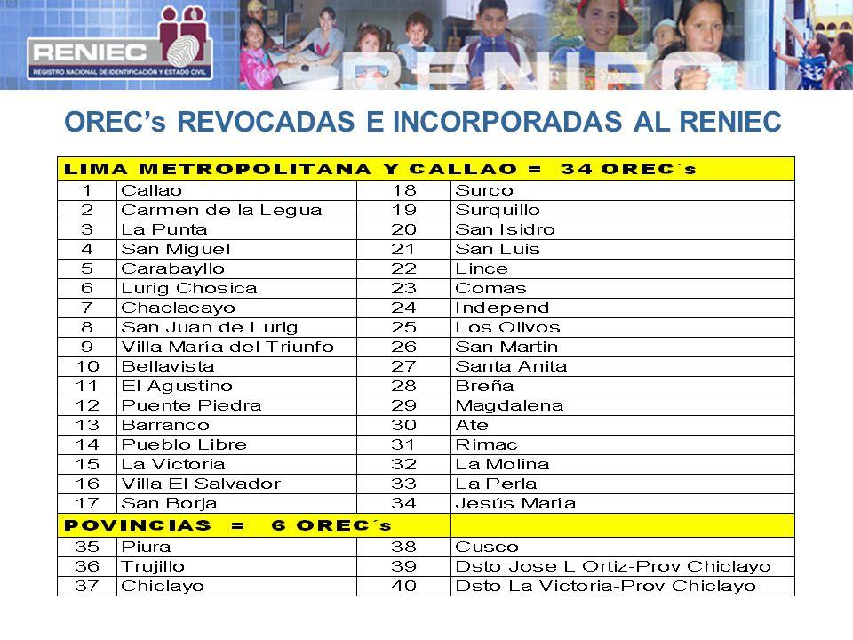 OREC's REVOCADAS E INCORPORADAS AL RENIEC
