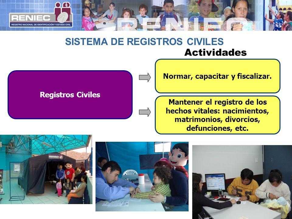 SISTEMA DE REGISTROS CIVILES Normar, capacitar y fiscalizar.