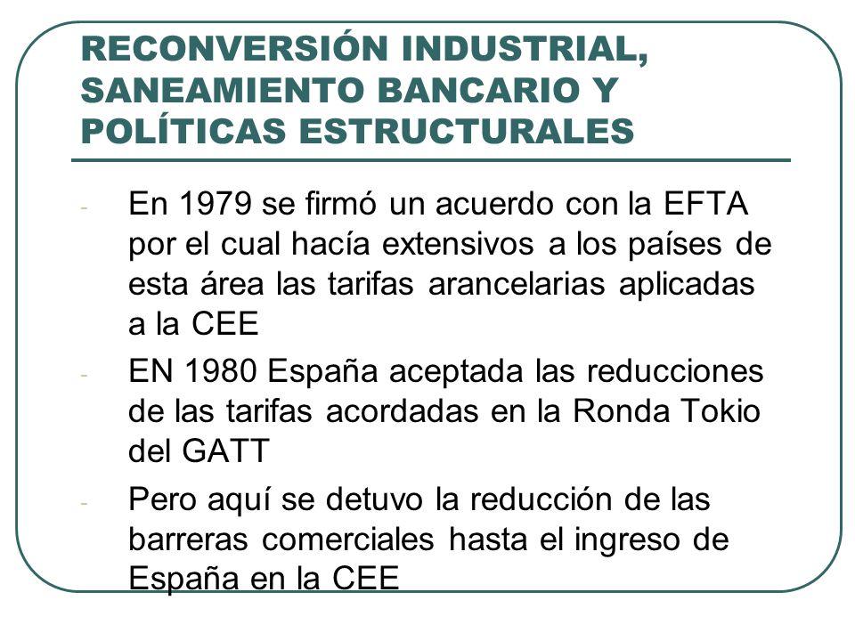 RECONVERSIÓN INDUSTRIAL, SANEAMIENTO BANCARIO Y POLÍTICAS ESTRUCTURALES