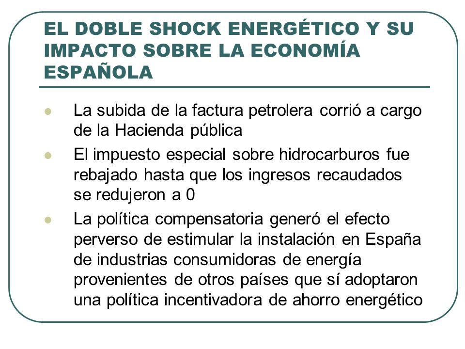EL DOBLE SHOCK ENERGÉTICO Y SU IMPACTO SOBRE LA ECONOMÍA ESPAÑOLA