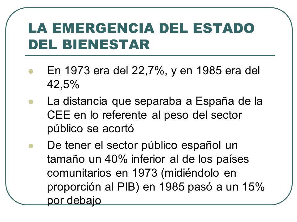 LA EMERGENCIA DEL ESTADO DEL BIENESTAR