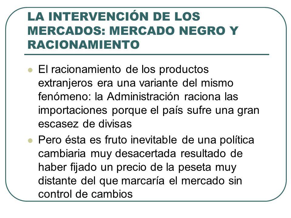 LA INTERVENCIÓN DE LOS MERCADOS: MERCADO NEGRO Y RACIONAMIENTO