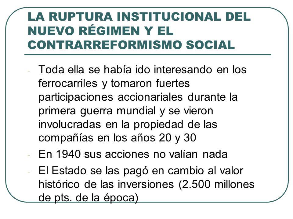 LA RUPTURA INSTITUCIONAL DEL NUEVO RÉGIMEN Y EL CONTRARREFORMISMO SOCIAL