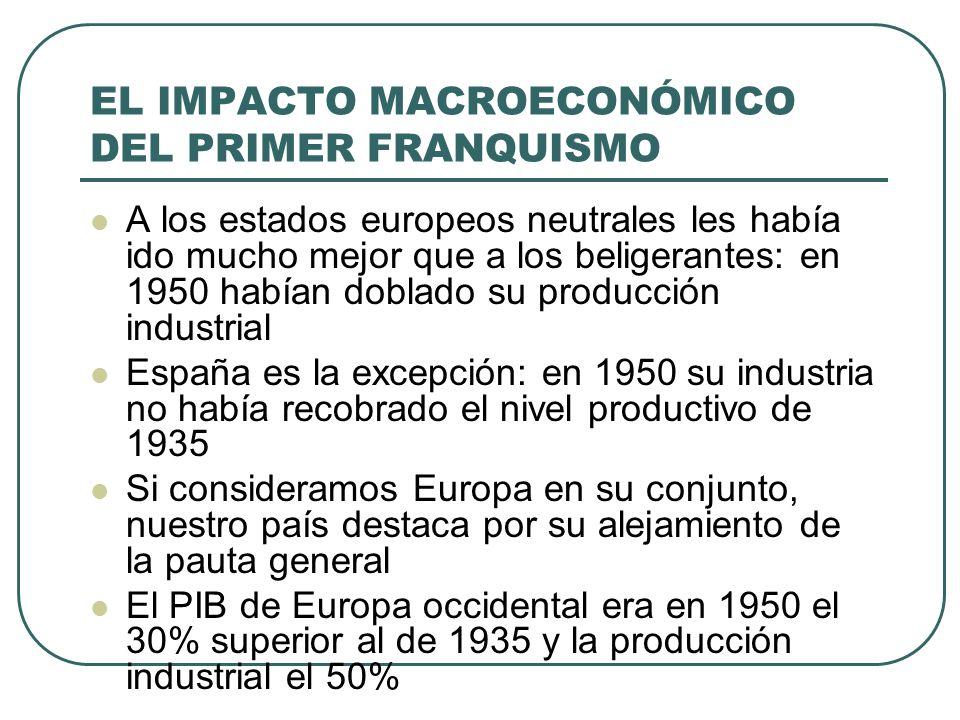 EL IMPACTO MACROECONÓMICO DEL PRIMER FRANQUISMO