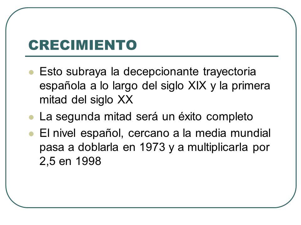 CRECIMIENTO Esto subraya la decepcionante trayectoria española a lo largo del siglo XIX y la primera mitad del siglo XX.