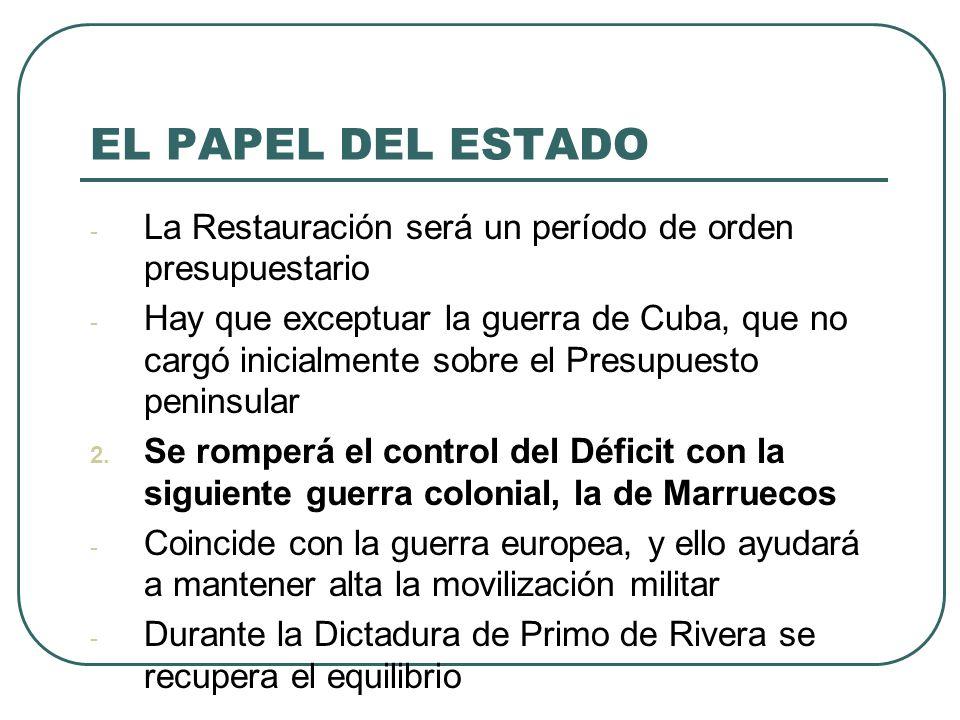 EL PAPEL DEL ESTADO La Restauración será un período de orden presupuestario.